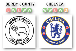 Jadwal Chelsea