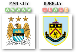 Man-City-v-Burnley