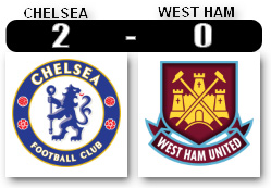 Skor Chelsea-West ham