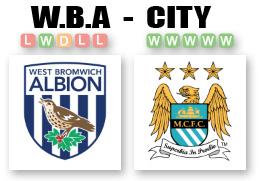 WBA v City